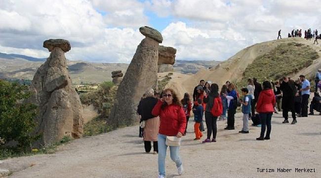 Kapadokya 2021'i es geçiyor, umutlar 2022'ye kaldı!