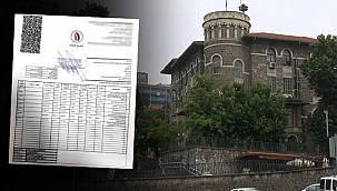 İzmir Müze Müdürlüğü'nde büyük vurgun! Bilimsel kazı adı altında ot temizliği